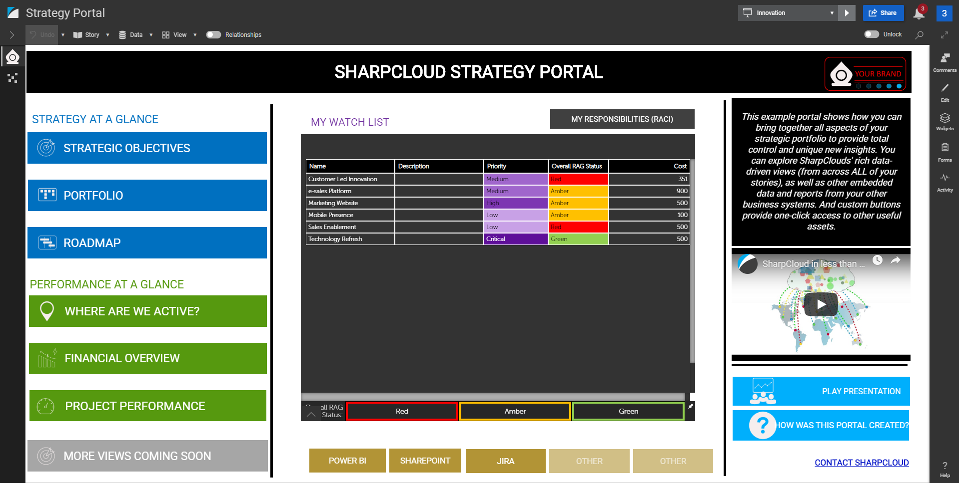 Annotations - SharpCloud Strategy Portal