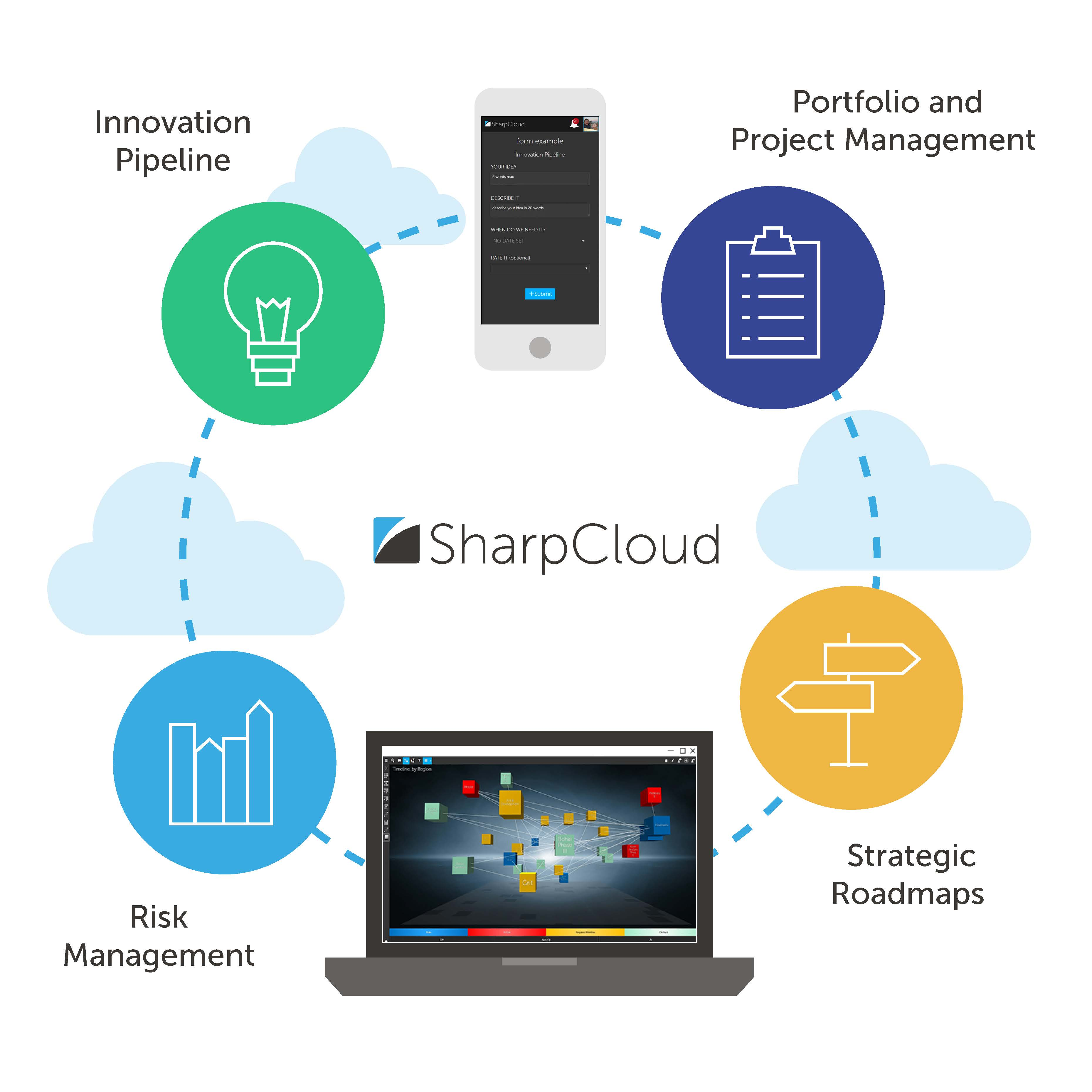 Sharpcloud Enterprise Graphic draft 5.2 (2)
