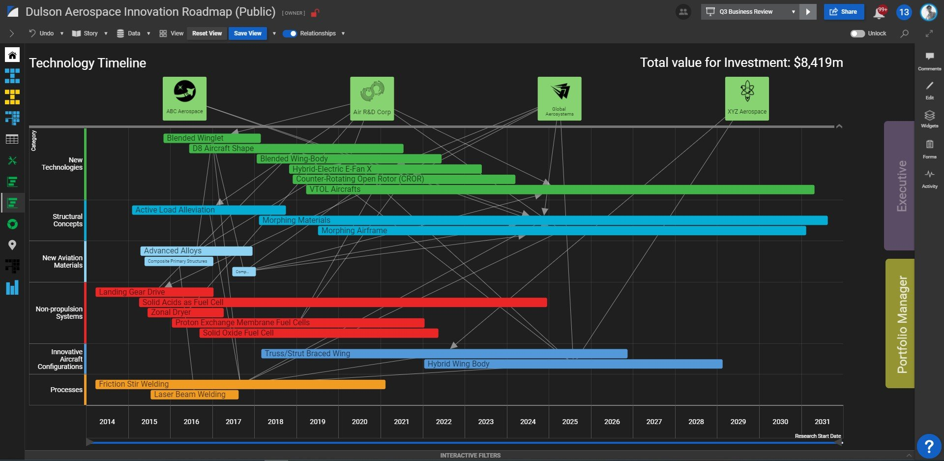 screenshot_roadmap